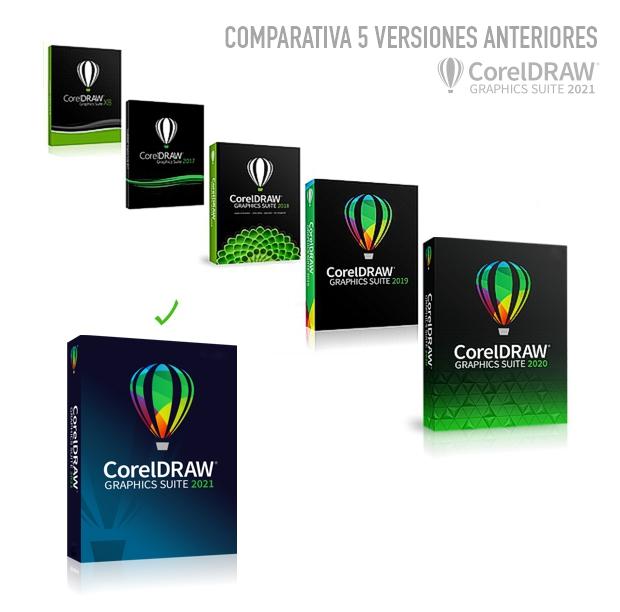 Descarga la Tabla comparativa de versiones de CorelDRAW