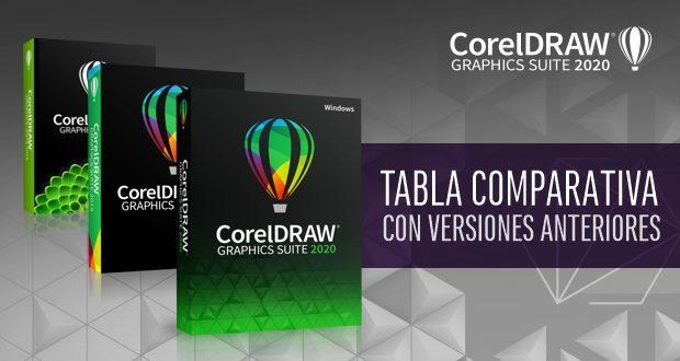 Comparativa de versiones de CorelDRAW