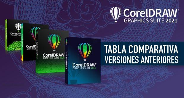 Tabla comparativa versiones anteriores de CorelDRAW 2021