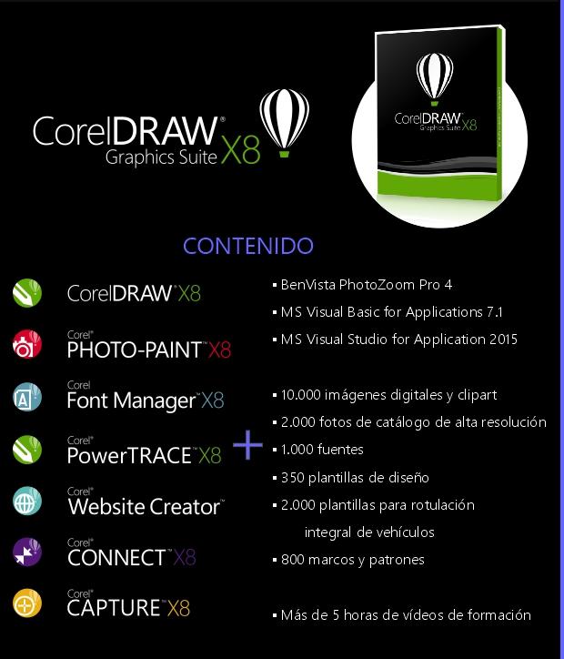 Contenido de la Suite CorelDRAW X8