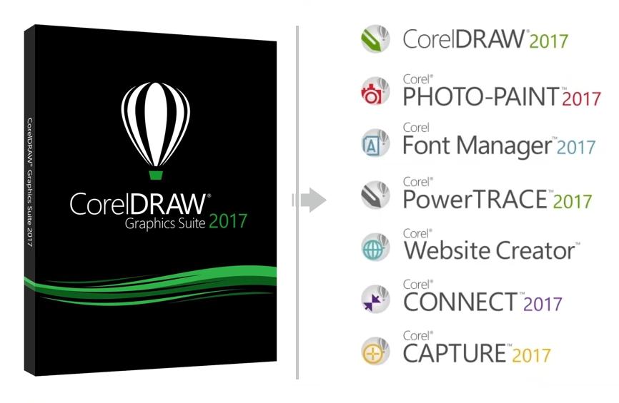 Programas incluidos dentro de la suite CorelDRAW 2017