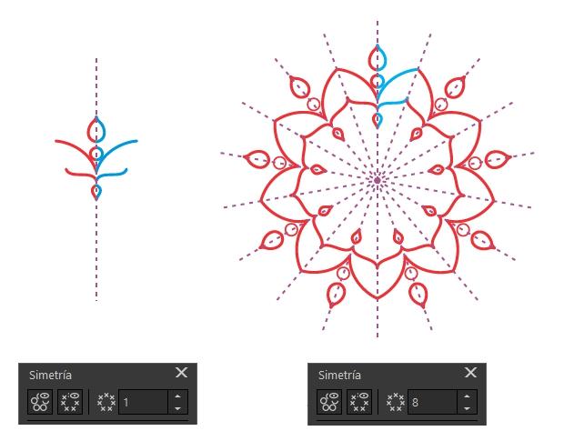 Nuevo modo de dibujo en simetría de CorelDRAW 2018