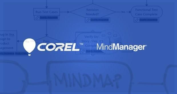 Corel Corporation compra la empresa Mindjet y el programa MindManager