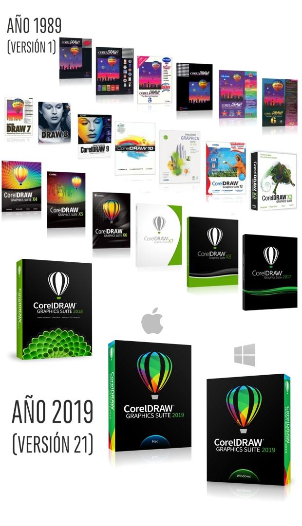 Todas las versiones de CorelDRAW desde 1989 hasta 2019
