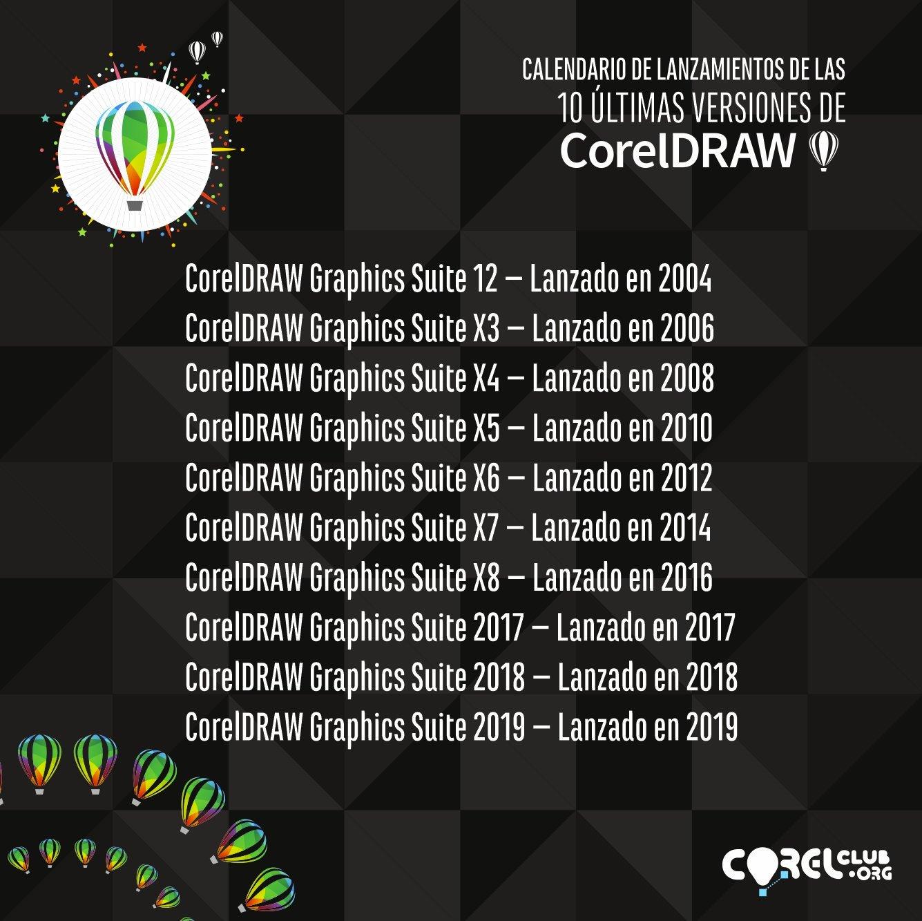 Calendario de lanzamientos de CorelDRAW