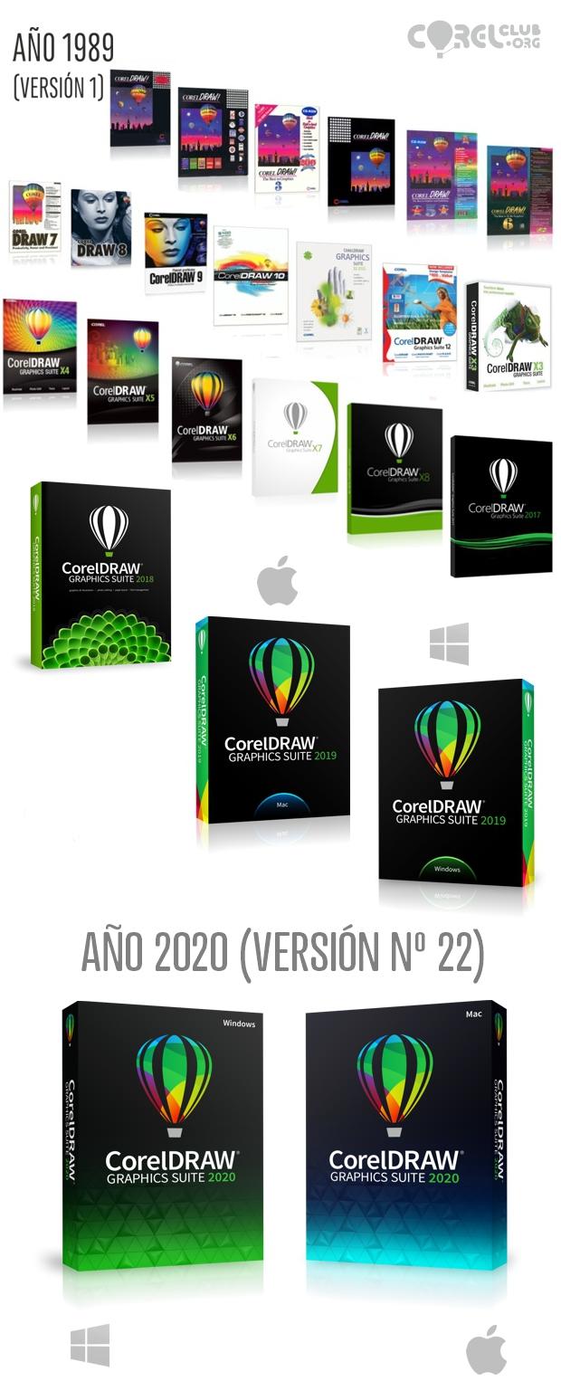 Todas las versiones de CorelDRAW hasta la fecha ( 2020 )