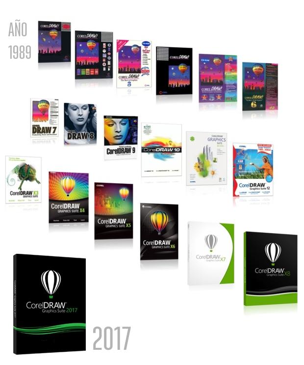 Todas las versiones de CorelDRAW hasta la fecha
